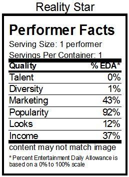 FDA Reality Star
